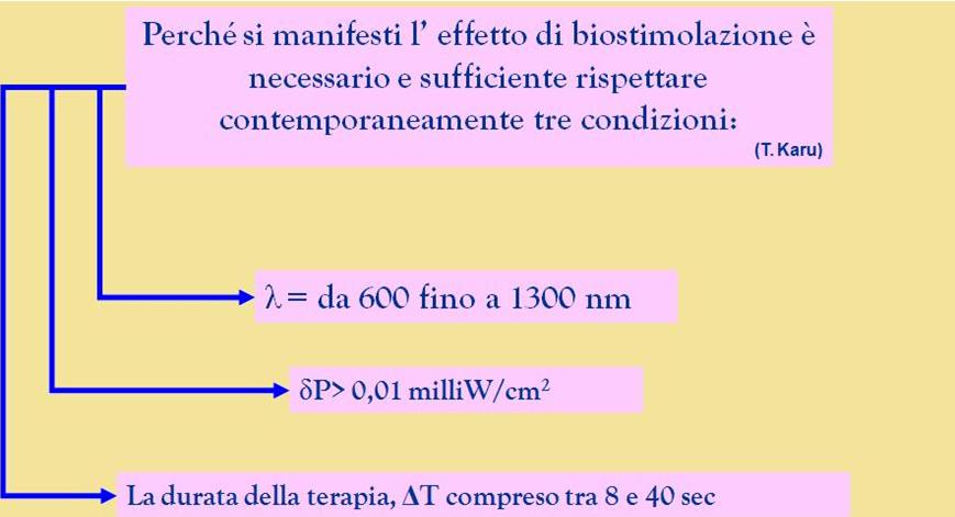 biostimolazione