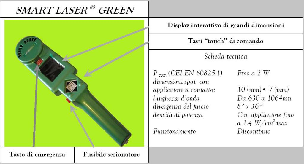 smart laser green